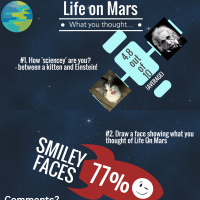 Life on Mars Infrographic