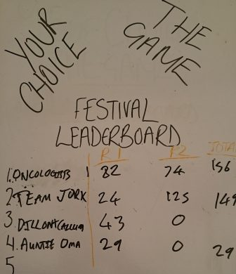 The leaderboard on Day 1.  By the end all these scores would be crushed.